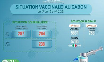 Gabon: Situation vaccinale du lundi 19 avril 2021