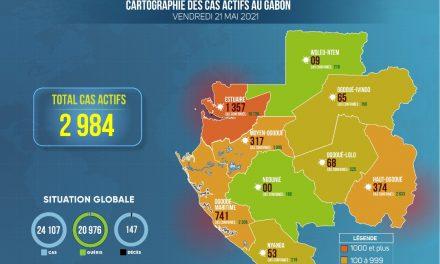 Gabon /Covid-19: Situation épidémiologique du vendredi 21 mai 2021