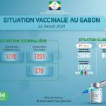 Gabon/Covid-19: Cap sur la Situation de la vaccination du vendredi 3 juin 2021