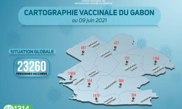 Gabon/Covid-19: Situation de la vaccination du Mercredi 9 juin 2021
