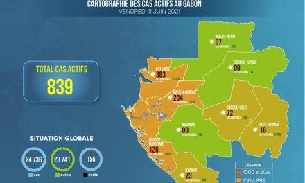 Gabon/Covid-19 : Cap sur la Situation épidémiologique du vendredi 11 juin 2021