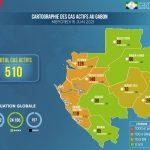 Gabon/Covid-19 : Situation épidémiologique du mercredi 16 juin 2021