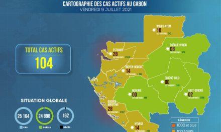 Gabon /Covid-19-cap sur la Situation épidémiologique du vendredi 9 juillet 2021: 01 nouveau décès à Libreville