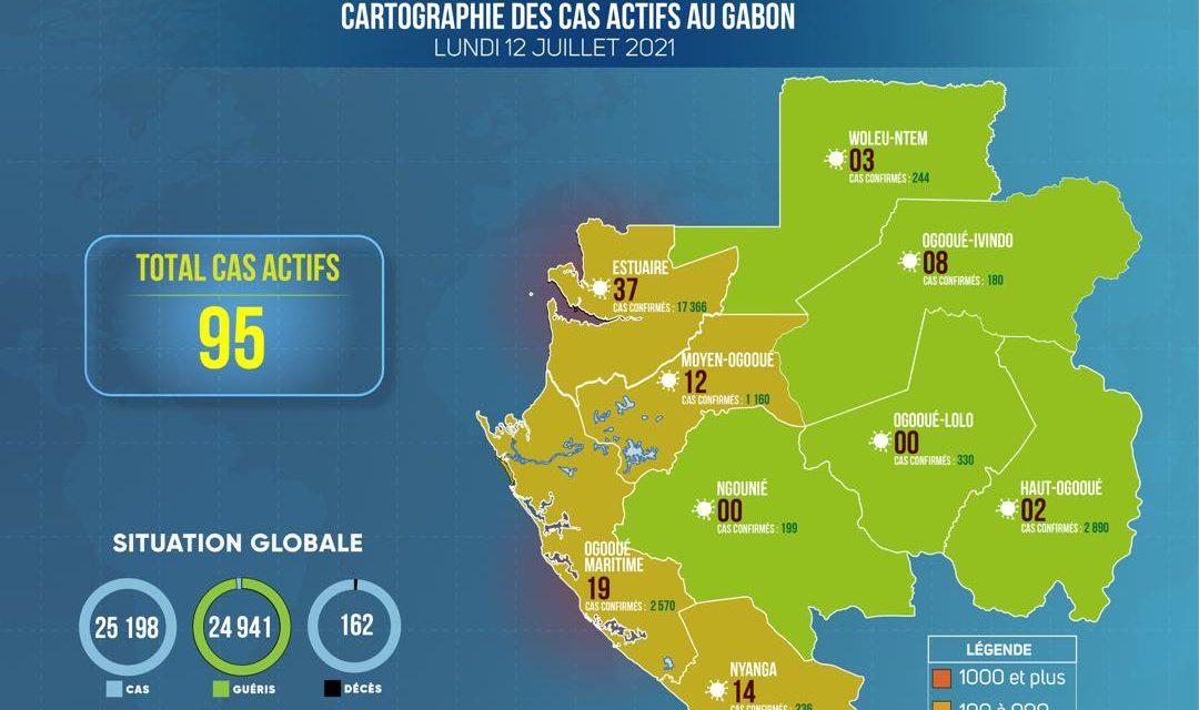 Gabon/Covid-19: Situation épidémiologique du lundi 12 juillet 2021