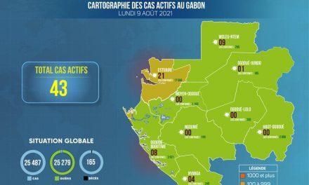 Gabon/Covid-19 : Situation épidémiologique du lundi 9 août 2021