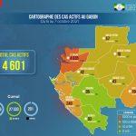 Gabon/Covid-19 : Retour sur la situation épidémiologique du 6 au 7 octobre 2021