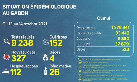 Gabon/Situation épidémiologique du 13 au 14 octobre 2021